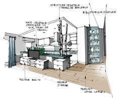 croquis architecture intérieure - cuisine ouverte - Dominique JEAN