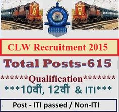 CLW Recruitment 2015 - Apply Online for 615 Posts of Trade Apprentices