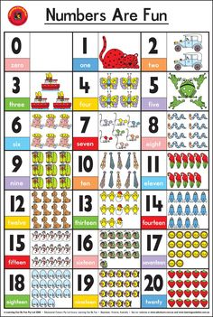 Buy Learning Can Be Fun - Numbers Are Fun - Wall Chart online and save! Counting the creatures will keep little minds busy as they learn to count to Laminated wall charts measure x Color Flashcards, Number Flashcards, Flashcards For Kids, Worksheets For Kids, Numbers For Kids, Numbers Preschool, Learning Numbers, Preschool Math, Math Math