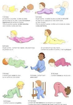 Kids Discover Excellent baby time detail are readily available on our site. Check it out and you wont be sorry you did. Baby Massage Massage Bebe Baby Schlafplan Baby Toys Baby Play Baby Health Kids Health Stages Of Baby Development Baby Development Chart Baby Schlafplan, Baby Play, Baby Love, Bebe Baby, Baby Development Chart, Stages Of Baby Development, Baby Massage, Baby Health, Kids Health