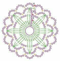 Atrapasueños Crochet Symbols, Crochet Motifs, Crochet Diagram, Crochet Stitches Patterns, Crochet Chart, Thread Crochet, Knit Crochet, Crochet Squares, Crochet Blocks