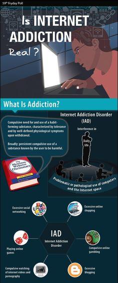 What is Internet Addiction. www.internetaddictionnomore.com