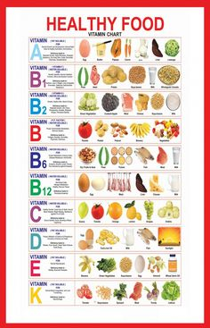 Nutrition plans for truly better meal plans, note note 4022422872 - Suitable healthy eating pointer to develop healthy meals. Baby Food Recipes, Diet Recipes, Diet Tips, Salad Recipes, Smoothie Recipes, Chicken Recipes, Diet Ideas, Family Recipes, Lunch Recipes