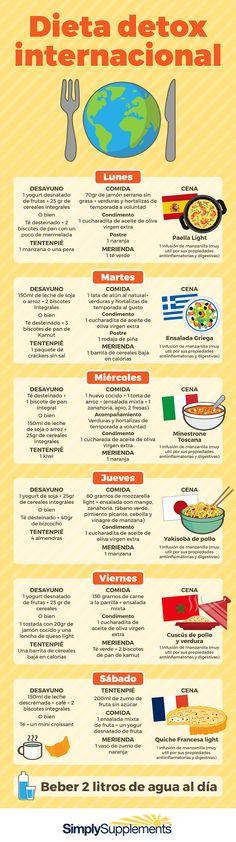 Depurarse con alegría: la dieta detox internacional vía @SimplySuppsES