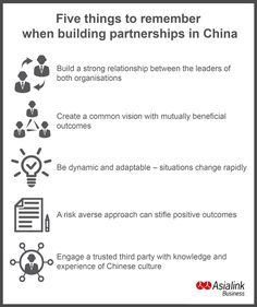 ANZ BlueNotes. Want to break into China? Start by being adaptable and building relationships – then move on to these ideas. And remember, China is changing.