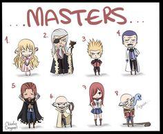 Fairy Tail Master