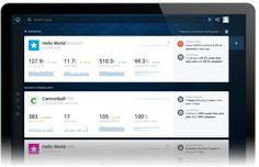 Fabric - Twitter's Mobile Development Platform