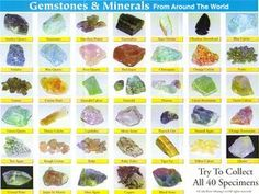 Gem Stone Identification - Bing Images
