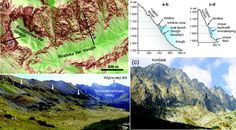 Taylor & Francis Online :: The Tatra Mountains during the Last Glacial Maximum - Journal of Maps - Volume 10, Issue 3