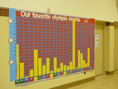 This is an example of a colorful math bulletin board display that features a graphing activity.