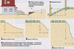 Как сделать террасу на участке с уклоном