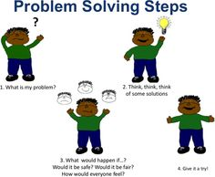 Teaching children how to problem solve