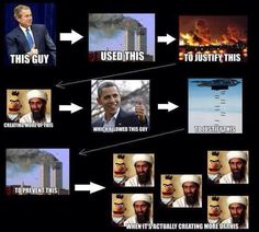Western Foreign Policy infographic