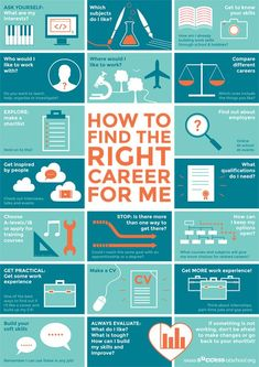 This is what I do for my clients each day. I find the best career path for them to journey down. Reach out to me if you are feeling a bit los tin your career journey. Career Choices, Job Career, Career Planning, Career Change, Career Advice, Career Ideas, Career Path, Career Quiz, Career Goals