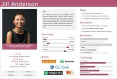 Create User (or Buyer) Personas for branding, UX design, and marketing strategies. This interactive Persona Creator helps you define your ideal user types.