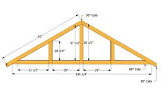 This step by step diy article is about how to build a roof for a shed. Building a roof for a large shed is easy, if you use proper plans and techniques. Building A Shed Roof, Building Design, House Building, Building Ideas, How To Build Steps, Large Sheds, Free Shed Plans, Roof Trusses, Roof Styles