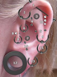 Ohrpiercing Arten wie Industrial, Forward Helix, Inner Conch, Rock Piercing, Anti Helix, Daith, Conch, Tragus, Orbital, Anti Tragus, Helix, Lobe, Upper lobe