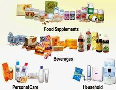 DXN Product