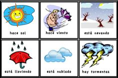 Spanish Weather (El tiempo) Lesson Plan