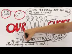 INTRODUCTIONS: Graphic Facilitation as a Tool for Learning - YouTube