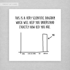 It is a very scientific diagram. Funny, cheeky and . It is a very scientific diagram. Funny, cheeky and sarcastic birthday card - Sarcastic Birthday, Happy Birthday Quotes, Birthday Humorous, Birthday Sayings, Happy Birthday Dad Funny, Birthday Images, Birthday Ideas, Bday Cards, Funny Birthday Cards