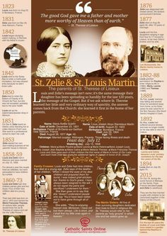 St Zelie & St Louis Martin