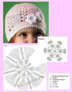 шапочка - Her Crochet Newborn Crochet Hat Pattern, Crochet Hat Tutorial, Crochet Baby Bonnet, Crochet Beret, Crochet Kids Hats, Crochet Cap, Booties Crochet, Baby Girl Crochet, Crochet Diagram