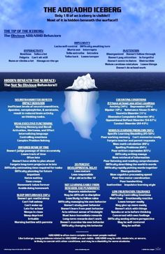"blackacequeen: "" The ADD/ ADHD Iceberg: Only of an iceberg is visible. Most of it is hidden beneath the surface. ""The Top Of The Iceberg: (The Obvious ADD/ADHD behaviours) "" Hyperactivity: Adhd Odd, Adhd And Autism, What's Adhd, Aspergers Autism, Adhd Help, Adhd Strategies, Attention Deficit Disorder, Adult Adhd, Therapy Tools"