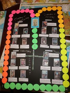 Our-Educational-Journey: Our Rosary Board