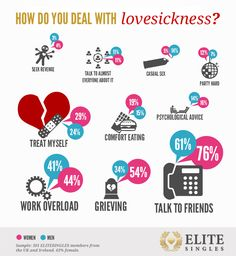 valentine's day uk facts