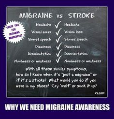 Migraine can and does kill through stroke and suicide.   I have a confession to make….I believe I have had at least one  mini stroke.  I have discussed it with my neurologist and she tol…