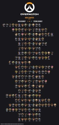 Overwatch - Hero Counter List