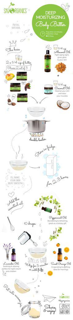 Deep Moisturizing Soothing Body Butter | Blog | Sky Organics
