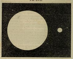 Pre-Malevichian-Suprematist images found in Thomas Dick's Clestial Scenery, 1838.Astronomy dick saturn three