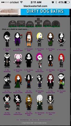 Types of goths