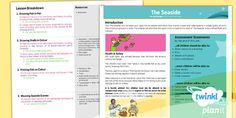 This PlanIt Planning Overview provides a basic outline of the lessons, resources and learning intentions provided in the PlanIt Year 3 Computing 'Powerpoint Presentation Skills' Unit packs. Presentation Skills, Outline, Seaside, How To Plan, Learning, Bodies, Art, Art Background, Studying