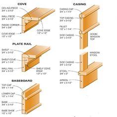 Craftsman Trim design