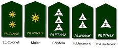I know I've made a hub bout the Philippine Air Force and Philippine Army ranks. As a response from a request of my friend,hubber, Justom, here are the Philippine military ranks from the three branches of the Armed Forces of the Philippines –. Army Ranks, Military Ranks, Military Police, Philippine Air Force, Philippine Army, Armed Forces, Navy, Fire Dept, Image Search