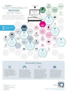 Infographic: What Does Your Sleeping Habits Say About Your Personality? - DesignTAXI.com