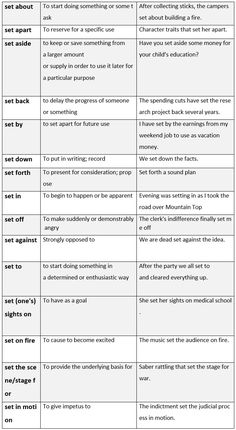 To Set - Frequently Used Phrasal Verb - learn English,phrasalverbs,english