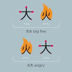 http://Chineasy.org http://on.fb.me/17DFFYx Pinyin: 大 dà (da4) ; 火 huǒ (huo 3)