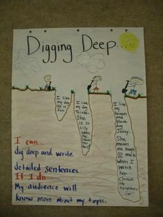 GREAT VISUAL~  Show and tell students why their writing will be better when they add detail! (picture only)