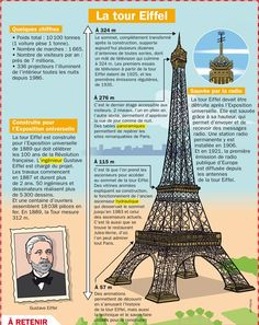 Science infographic and charts La Tour Eiffel Infographic Description La Tour Eiffel … - Infographic Source Ap French, French History, French Words, Learn French, Core French, French Language Lessons, French Language Learning, French Lessons, French Teacher