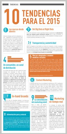 10 tendencias en marketing 2015 #infografia #infographic #marketing