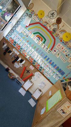 Maths interactive working wall in eyfs classroom spring 2 Ks1 Classroom, Classroom Layout, Classroom Walls, Special Education Classroom, Classroom Ideas, Classroom Display Boards, Maths Display, Interactive Display, Classroom Displays