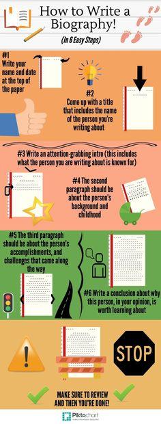 29 best TPSP Bio project ideas images on Pinterest Activities
