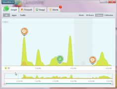 Meet GlassWire, The Prettiest Bandwidth & Internet Security Monitor For Your Windows PC