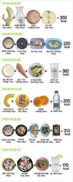 Eat healthily and losing weight at the same time XD diet plan. Eat healthily and losing weight at the same time XD Korean diet plan. Eat healthily and losing weight at the… - Diet And Nutrition, Health Diet, Korean Diet, Best Detox, Diet Plans To Lose Weight, Losing Weight, Diet Challenge, Extreme Diet, Diet Menu