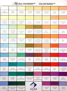 Merckens chocolate coloring guide: how to color chocolate using melts
