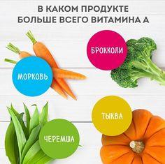 Лидером по содержанию витамина А является морковь. В 100 г продукта - 183,3 мкг, что составляет 20% от суточной нормы потребления витамина А.#заботаоглавном #здоровье #истиннаякрасота #правильноепитание #сбалансированноепитание #красота #молодость #минусразмеры #похудение #диета #калории #историяуспеха #фитнес #умнаяеда #качественныйпротеин #полноценныйбелок #начнисегодня #smartfood #снижениевеса #вегетарианство #полезно #вкусно #вкусноиполезно #фитнеседа #nutrient #wellness #diet…